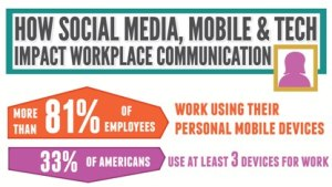 social-media-workplace-infographic