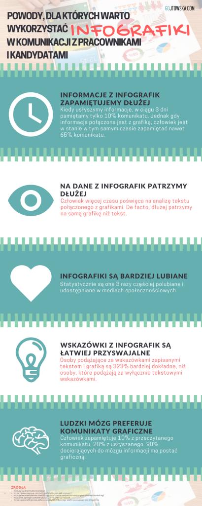 infografika_infografika-komunikacja-wewnetrzna-2